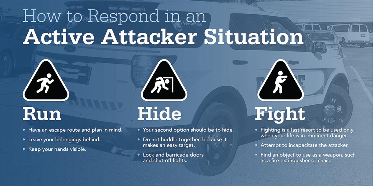 How to Respond in an Active Attacker Situation poster